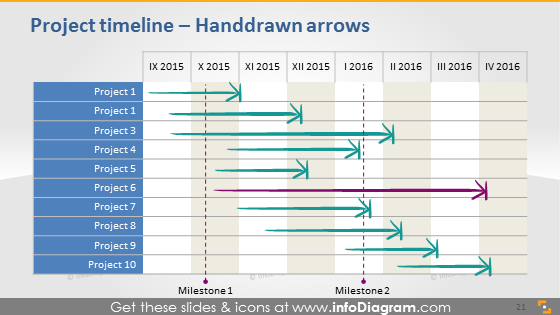 Project timeline handdrawn arrows ppt