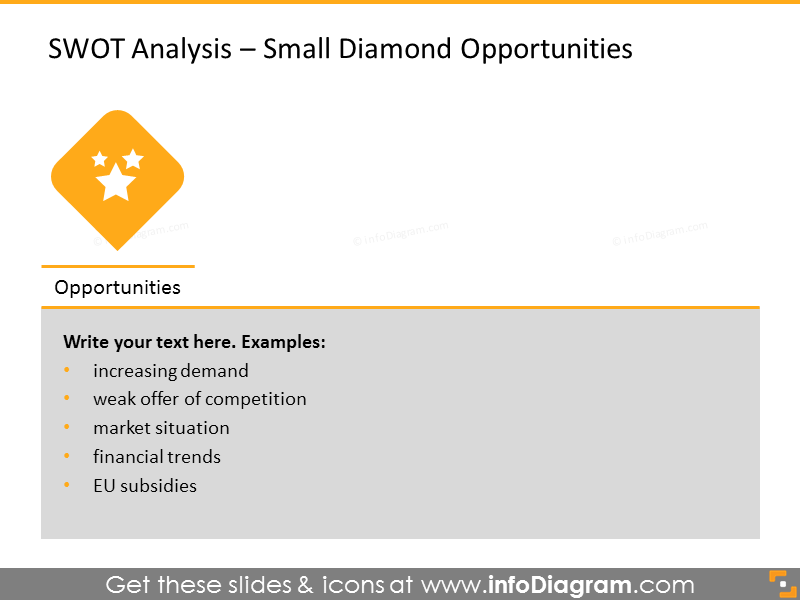 Analysis of opportunities illustrated with a small diamond