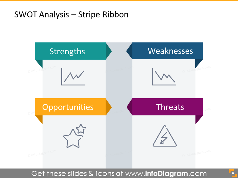 Example of the SWOT diagram illustrated with stripe ribbon