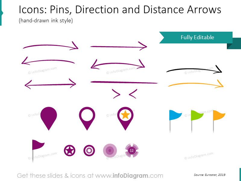 Icons: Pins, Direction and Distance Arrows