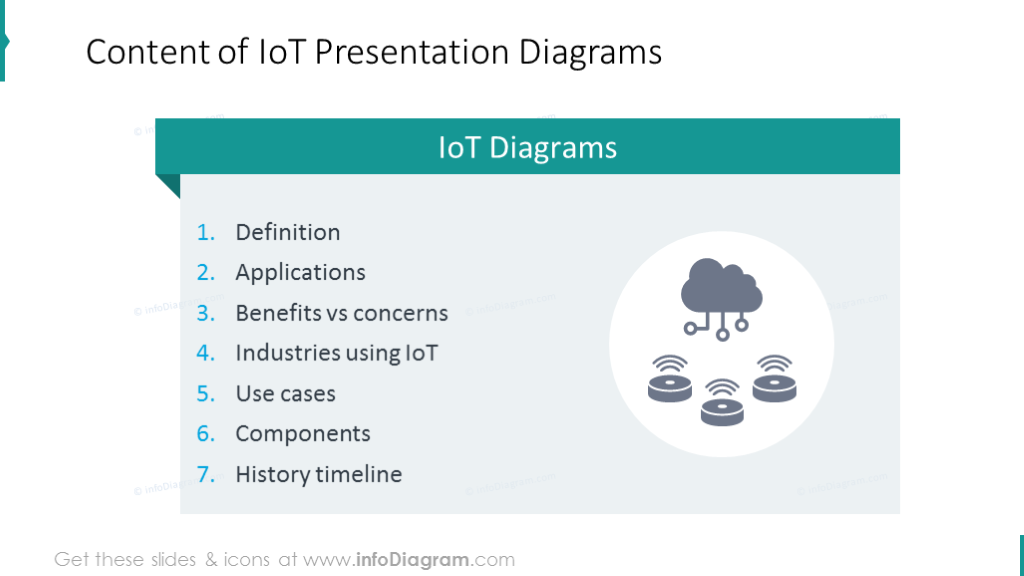 Content of IoT presentation diagramscollection
