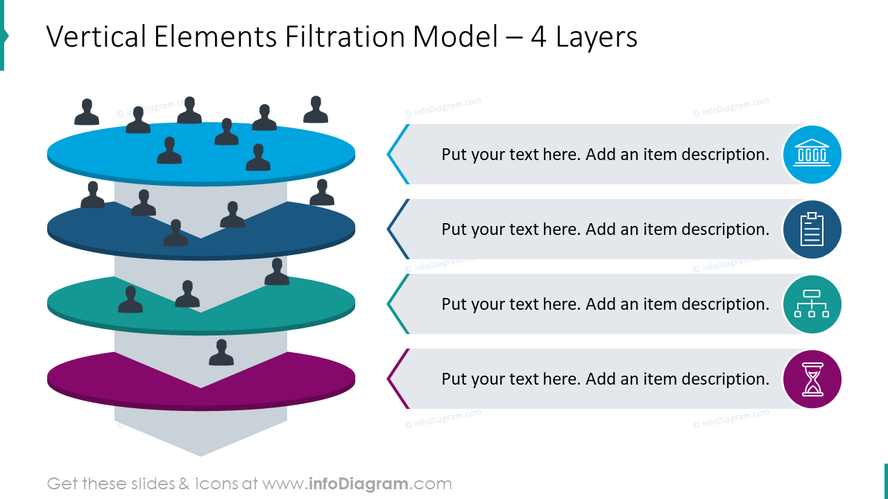 Vertical elements filtration model for 4 layers