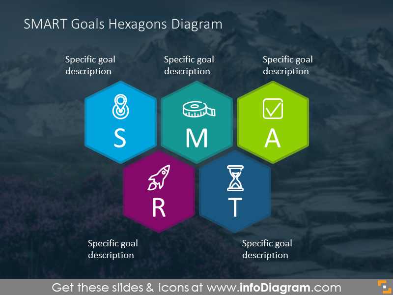 SMART goals hexagons diagram