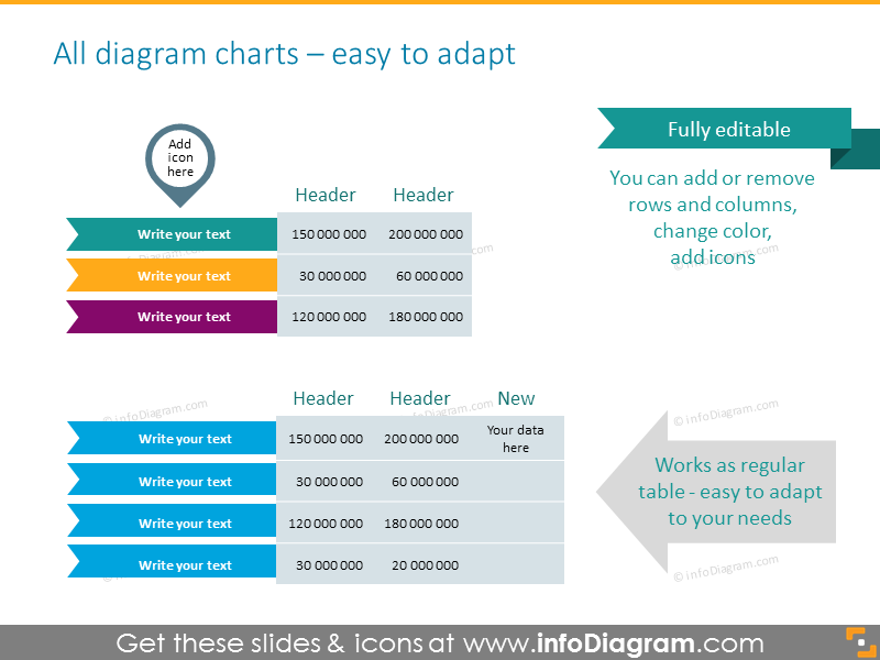 PowerPoint editable vector shapes, adaptable charts, example of editing