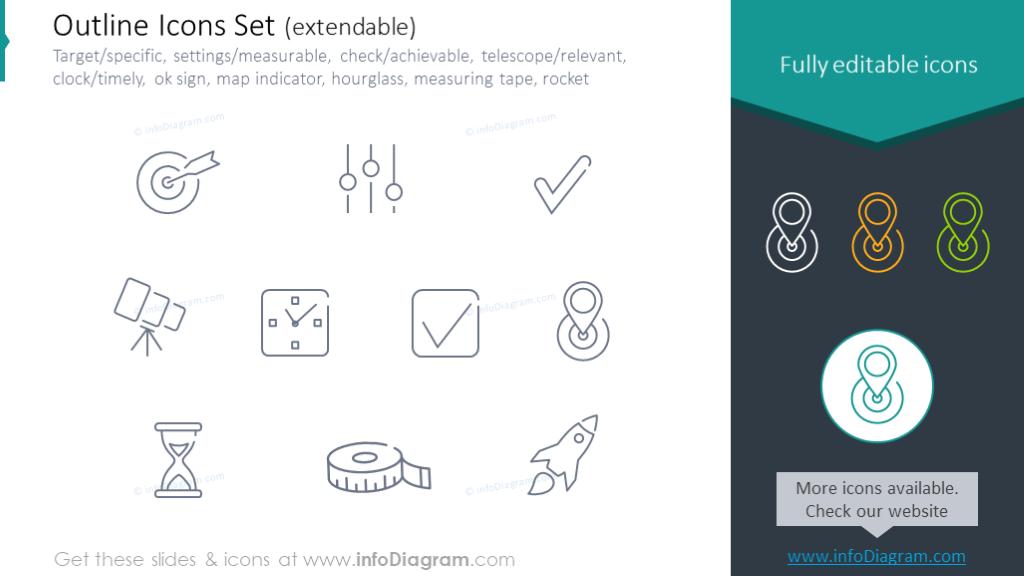 SMART icons Set: specific, settings, measurable, achievable, telescope