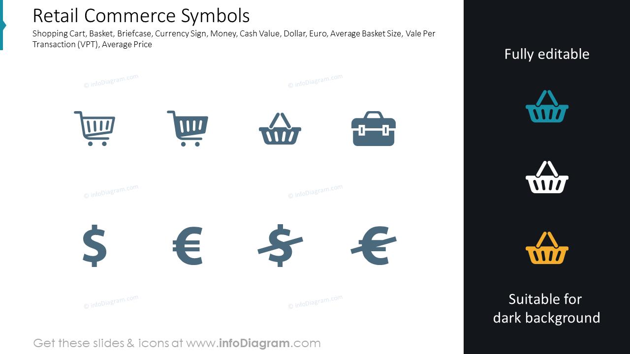 Retail Commerce Symbols
