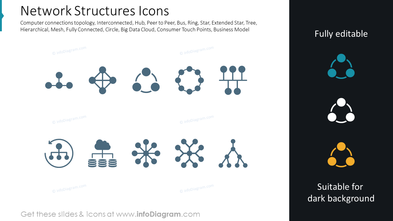 Symbols for structures and networks, connections