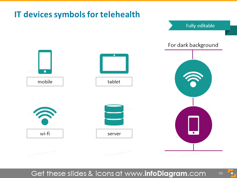 telemedicine mobile IT device remote wifi symbols