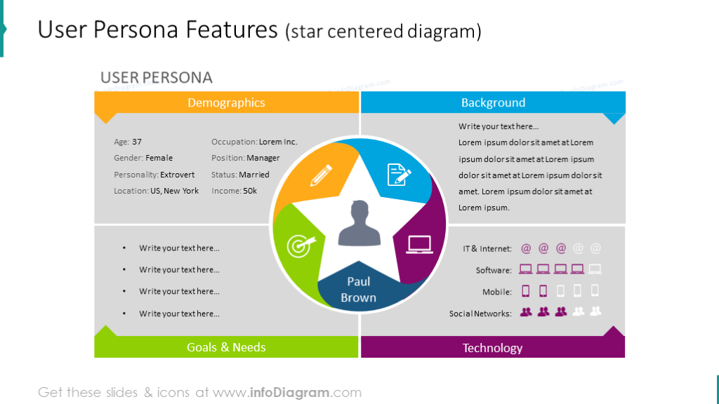 Target client characteristics slide illustrated with star centered diagram