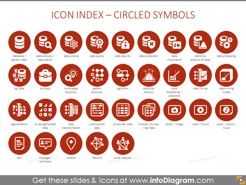 Data Science icon index