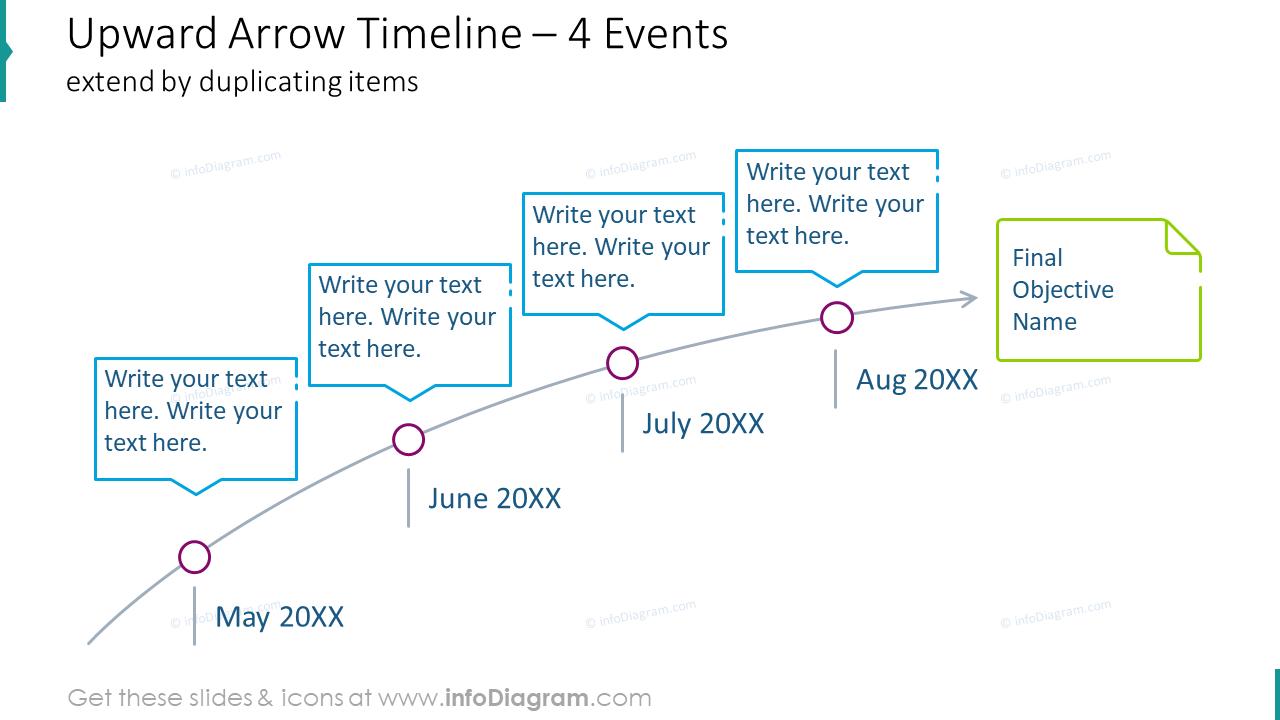 Upward arrow timeline