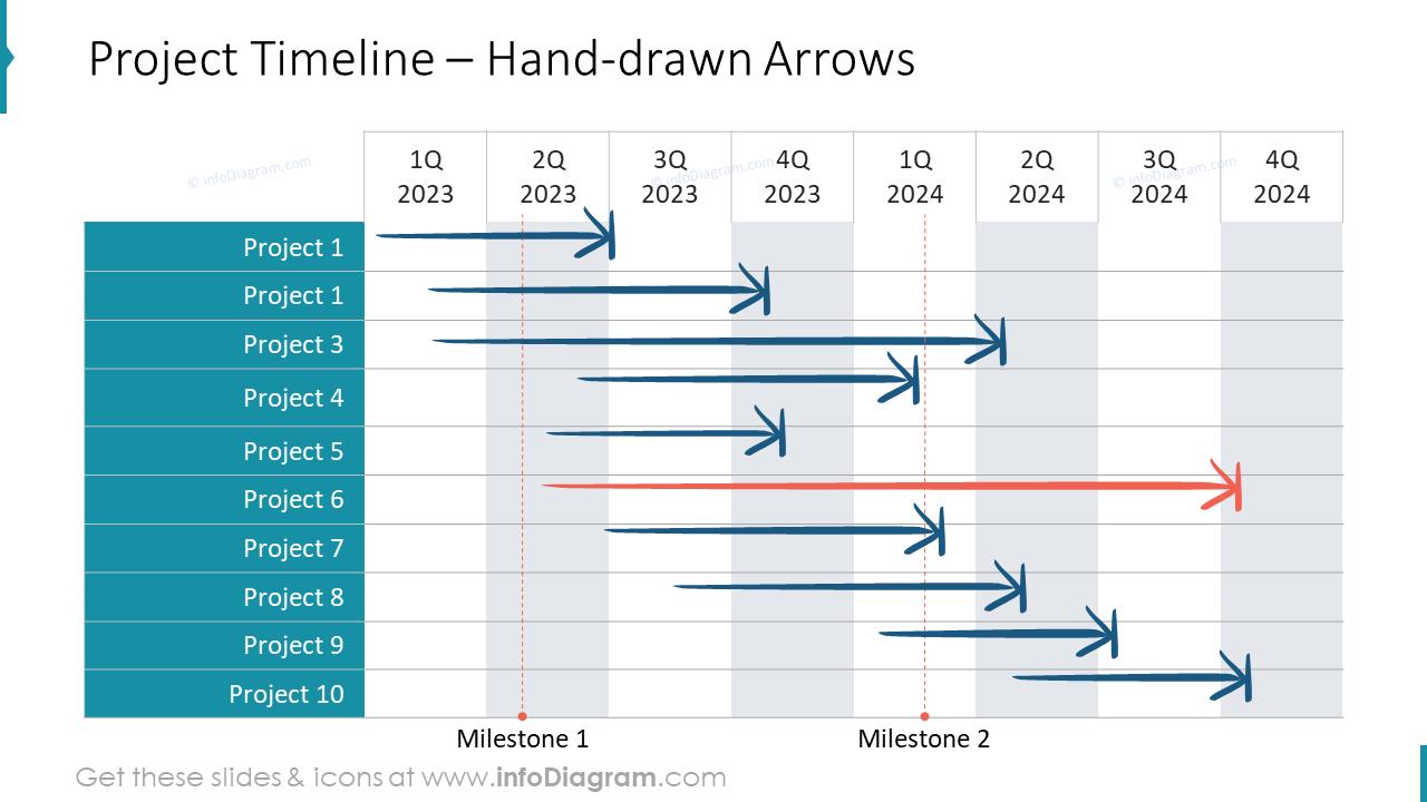 2020 EU Calendar Project Timeline with Standard Arrows