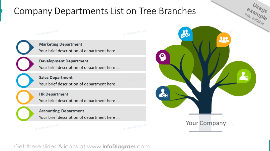 Example of the Company Departments List showed on Tree Branches