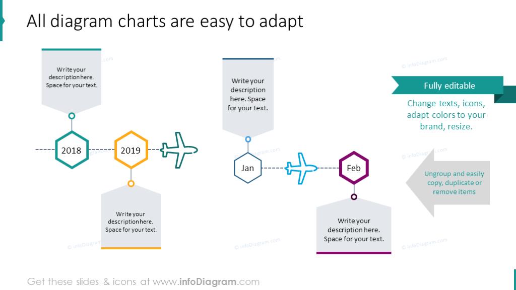 Editable diagrams