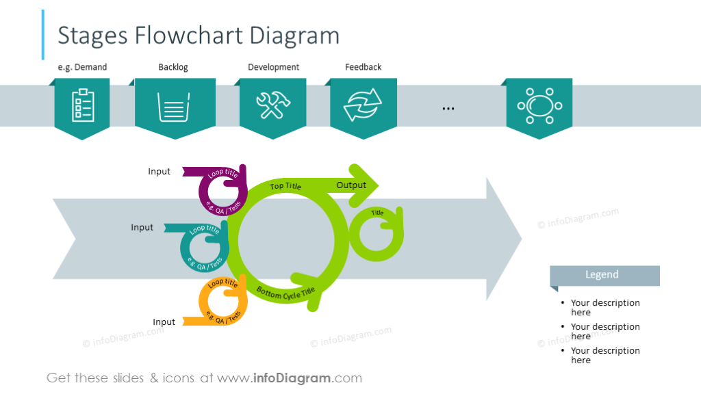 Example of the stages flowchart diagram illustrated with icons