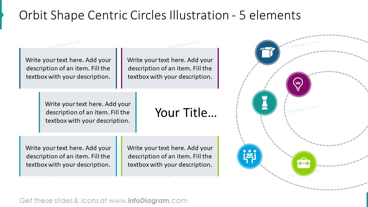 Orbit shape centric circles illustration for 5 elements