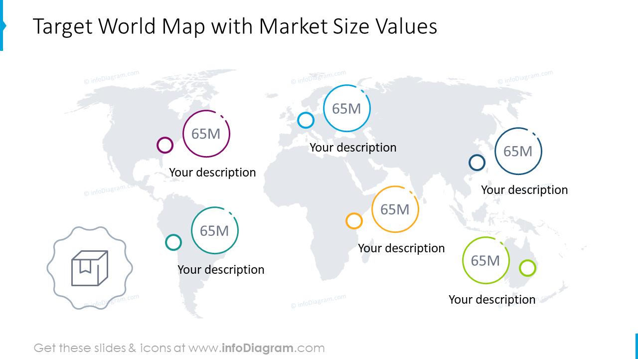 Target world map showing market size values