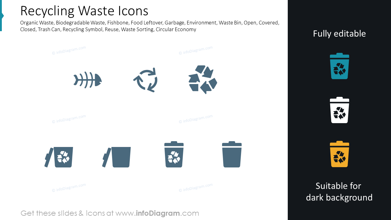 Recycling waste, organic waste, biodegradable waste