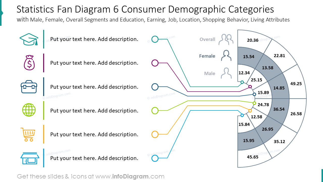 Statistics fan diagram with six consumer demographic categories