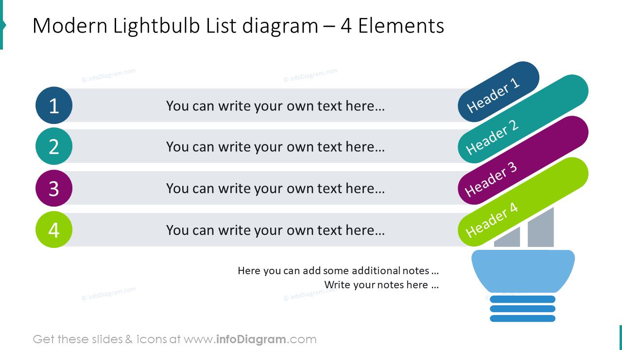 Modern lightbulb list diagram for 4 elements