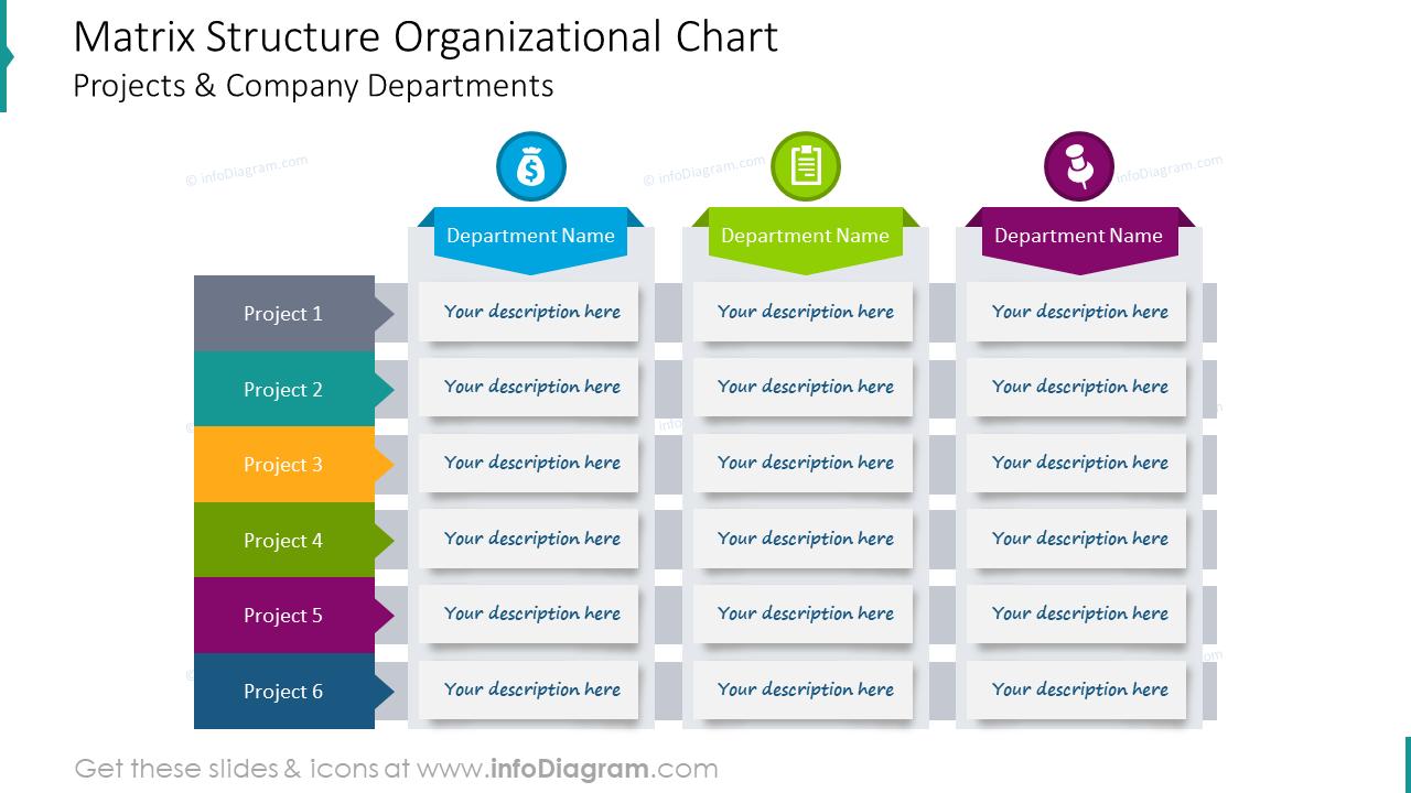 Matrix structure organizational chartprojects and company departments