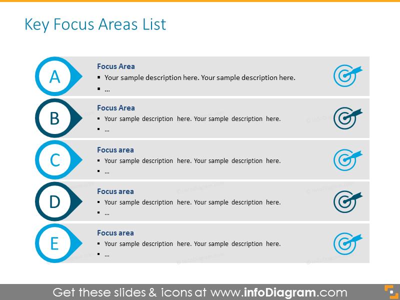 Professionalbusinesspowerpoint template - focus areas for discussing