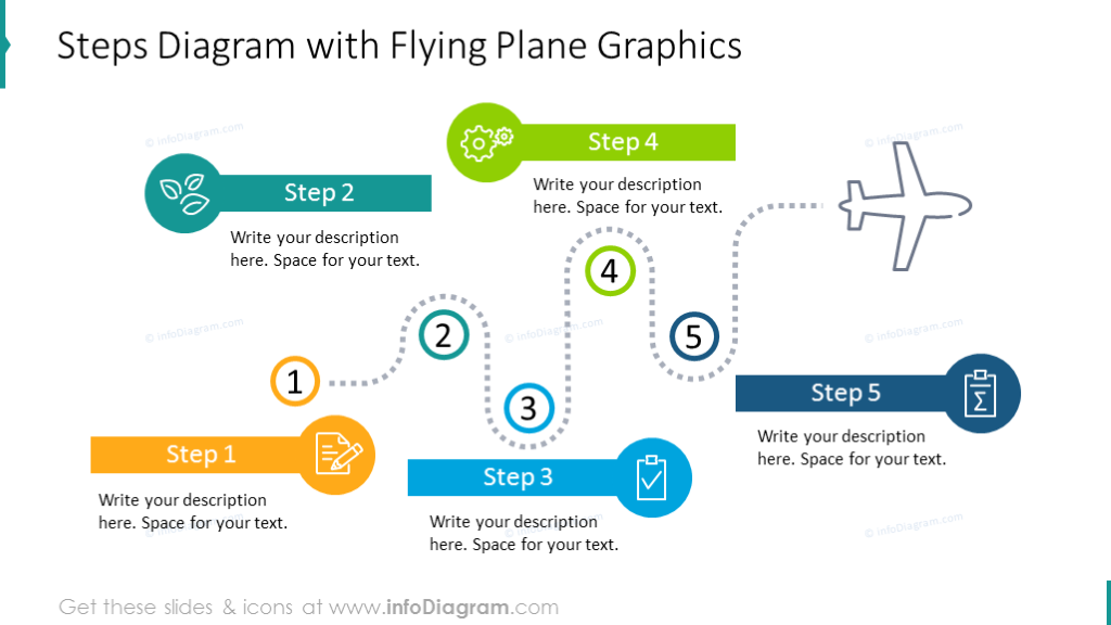 Five-steps diagram with flying plane graphics and colorful headers