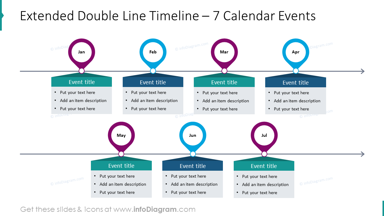 Extended double line timeline