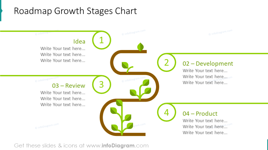 Roadmap diagram illustrated with plant growth icons