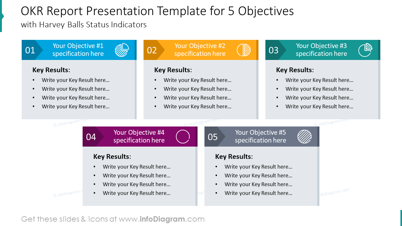 OKR review meeting presentation template for five objectives
