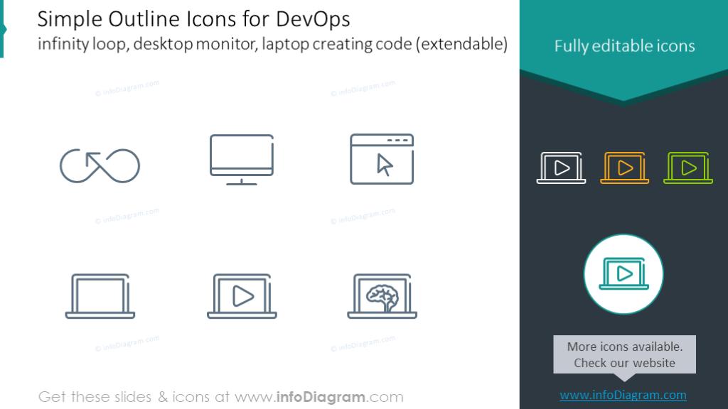 Icons set for DevOps: infinity loop, desktop monitor, laptop code