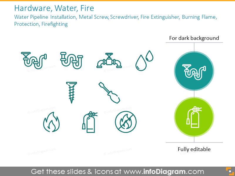 Hardware, water, firewater pipeline installation