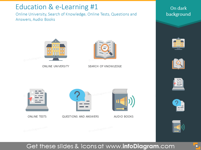 e-Learning, online tests, questions and answers, audio books