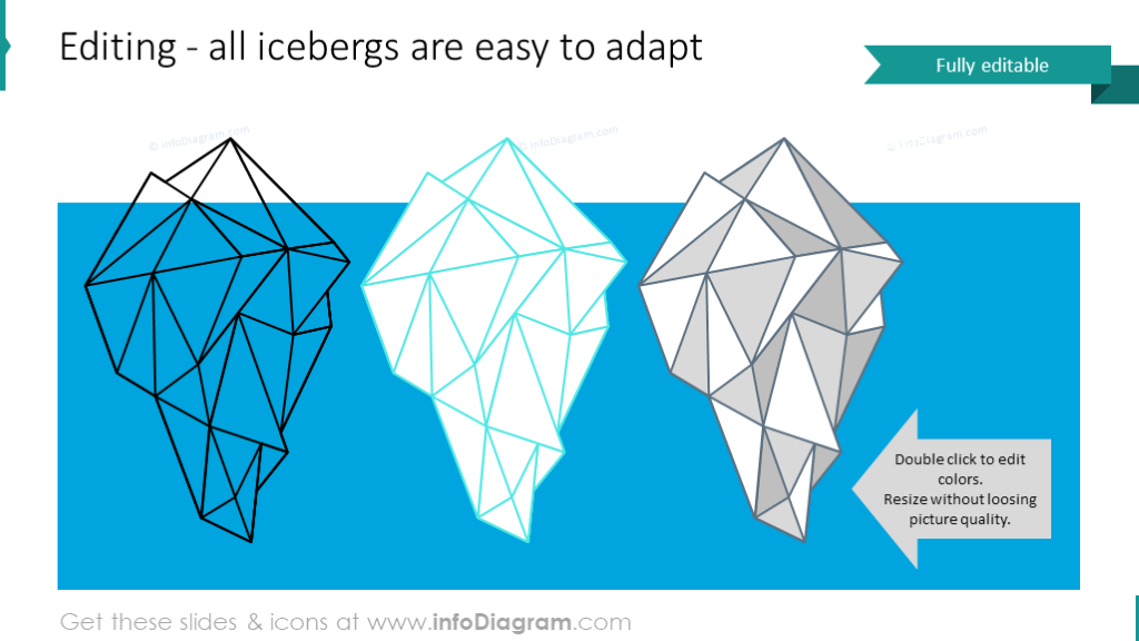 Iceberg models illustrated in different colors