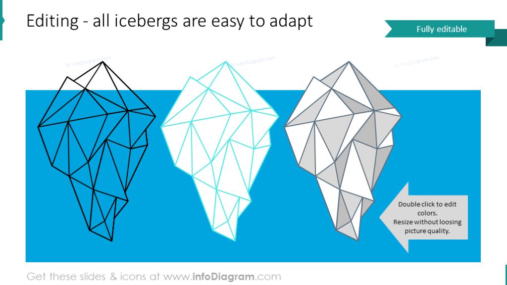 10+ Creative Iceberg Model PowerPoint Freud System Levels ...