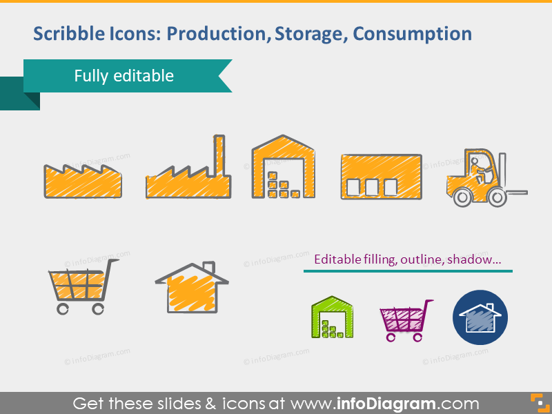 handdrawn production storage consumption pptx icon retail