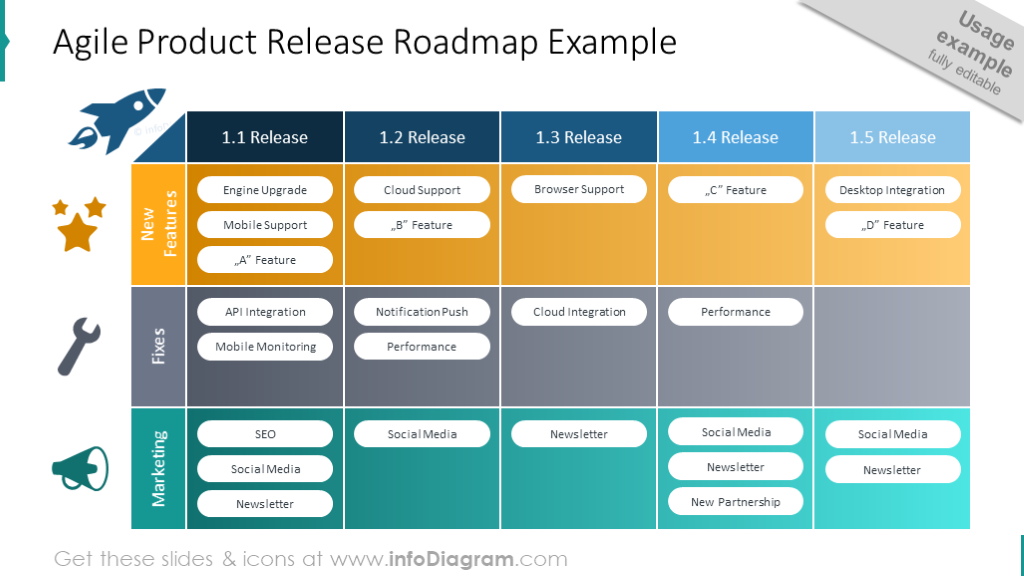 Product Release Roadmap template
