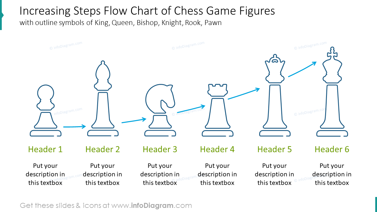 Increasing steps flow chart of chess game figures with outline icons