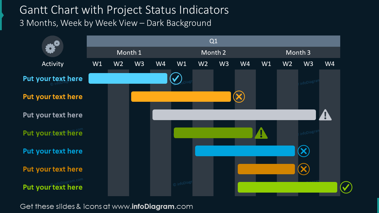 Gantt chart with project status indicators on dark background