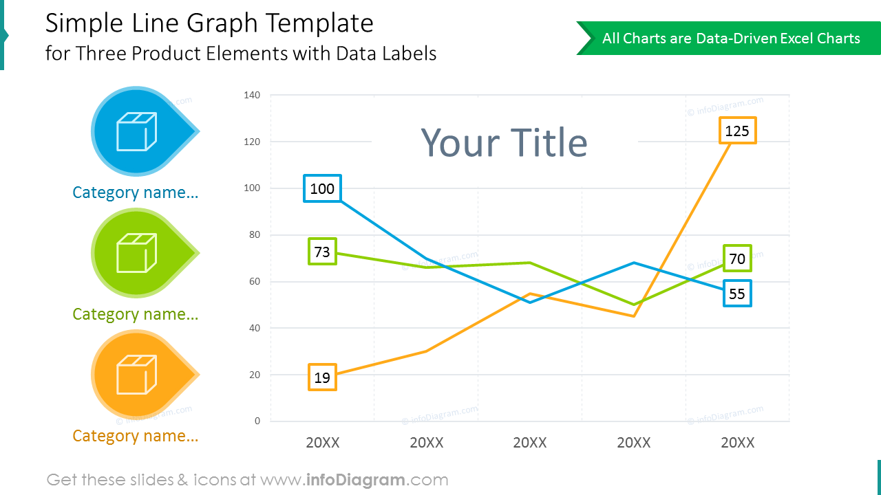 Simple line graph example for three product elements