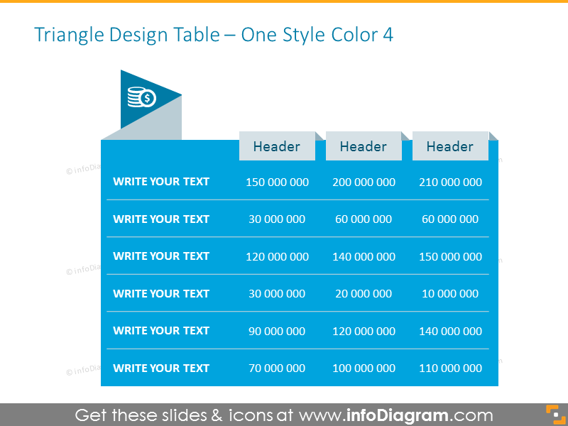 Triangle Design Table for Data Put-in