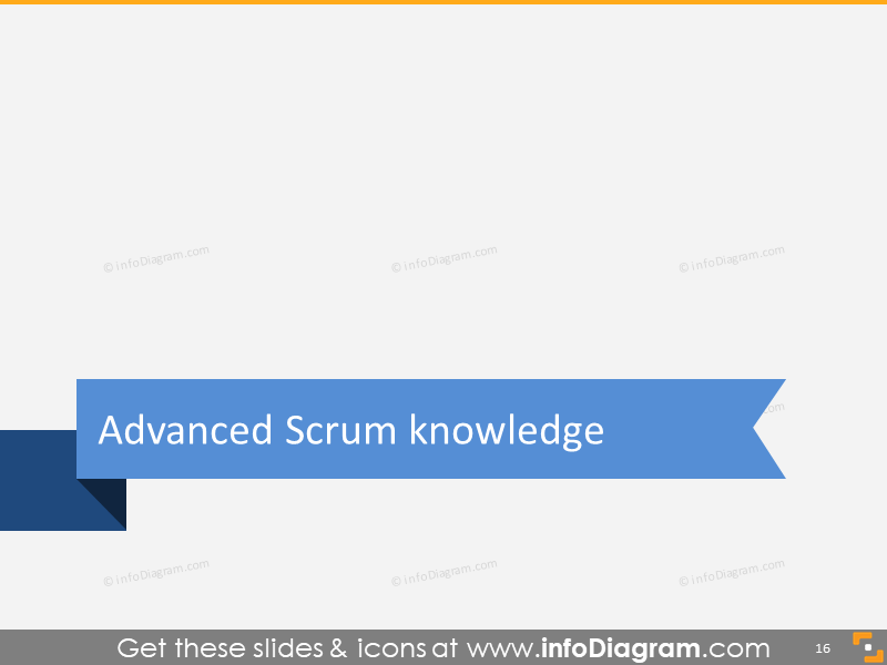 Advanced Scrum Knowledge Presentation Section