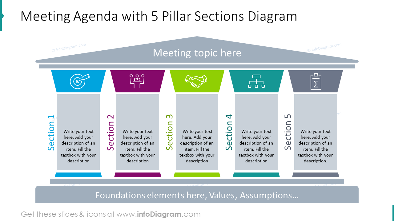 Meeting agenda with 5 pillar sections diagram