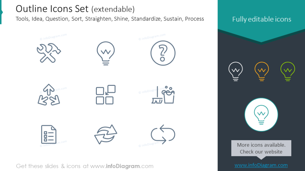 Outline Icons Set: Tools, Idea, Question, Straighten, Shine, Standardize