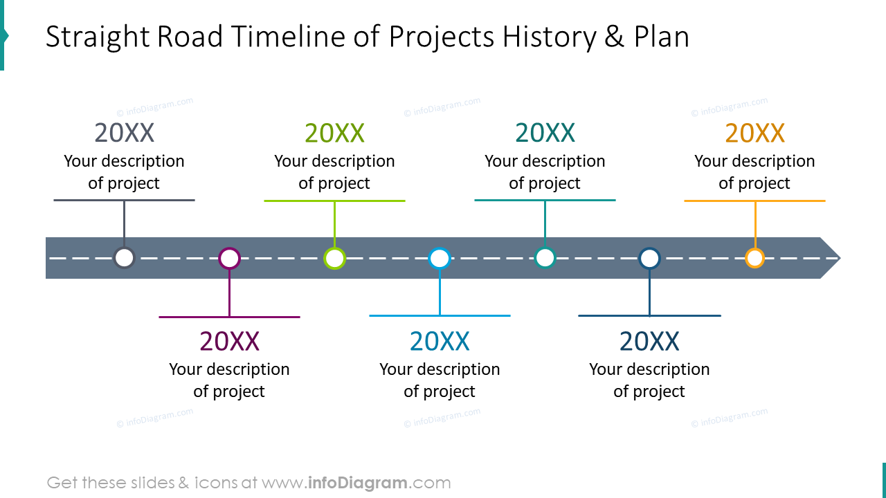 Straight road timeline of projects history and plan