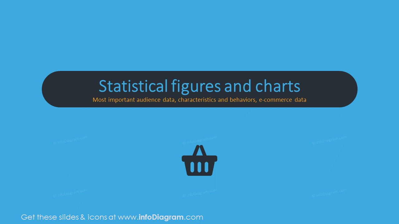 Statistical figures and charts