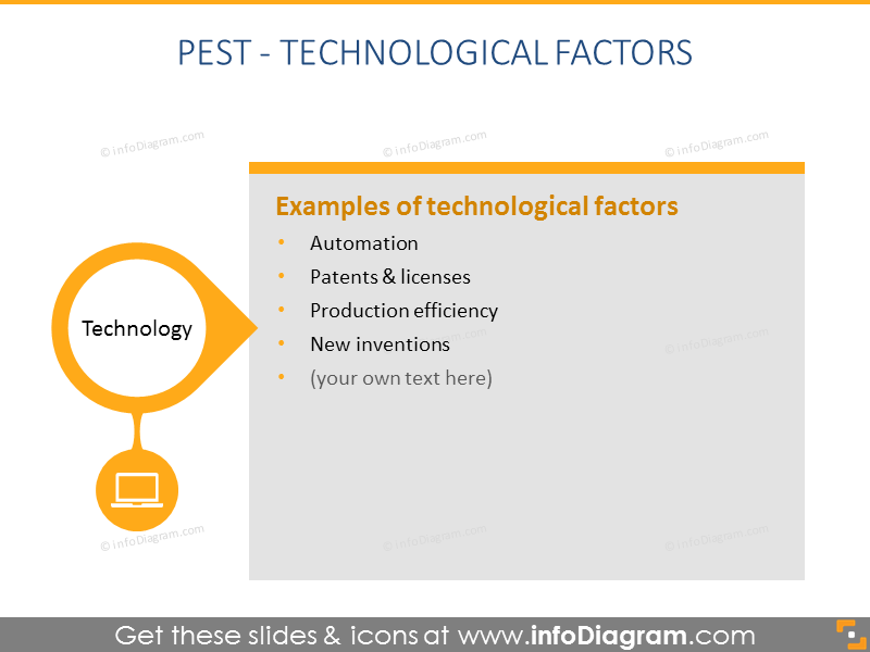technological factor description PEST analysis ppt slide