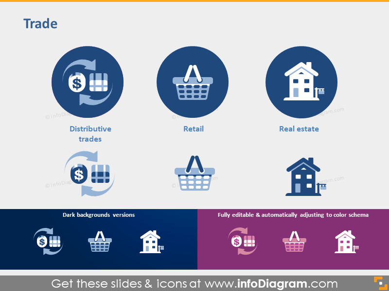 Trade industry Retail Real Estate Distributive trades ppt icons