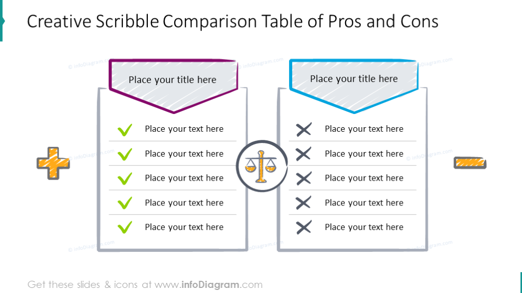 Pros and cons analysis illustrated with a scribble comparison table