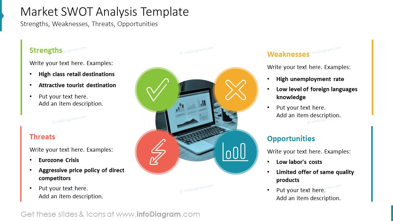 Market SWOT Analysis Template